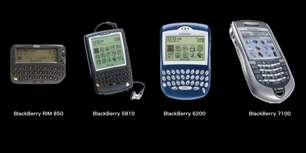 BlackBerryの歴史